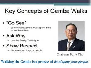 gemba walk discussion