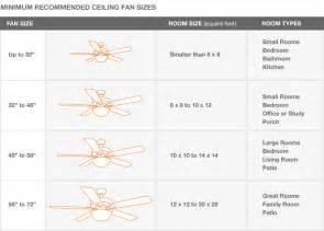 ceiling fan size ceiling fan size per room size uk