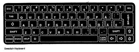 keyboard layout swedish international versions