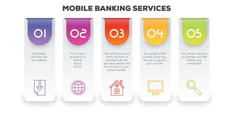 mobile banking services mobile banking services sheria sacco