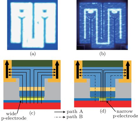 light emitting diode gan gan light emitting diodes on glass substrates with enhanced electroluminescence 28 images