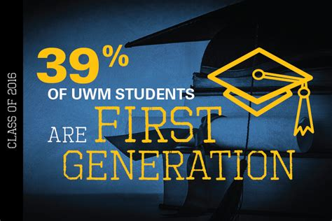 uwm sandburg front desk download free software uwm master degree programs