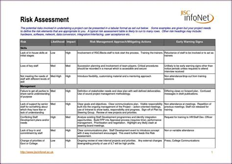 manufacturing risk assessment template manufacturing risk assessment template sletemplatess