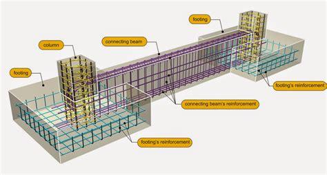 design concept of raft foundation raft foundation