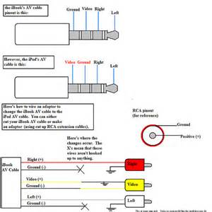 iphone usb wiring diagram get wiring diagram free