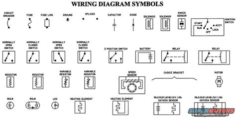 3 best images of automotive wiring diagram symbols