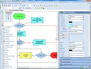 process mapping software free process mapping template