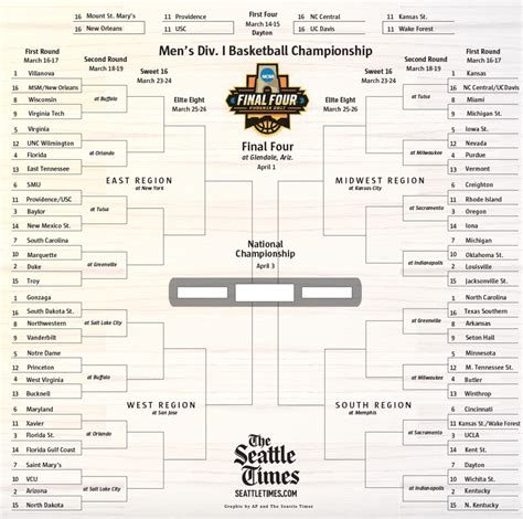 march madness brackets legal grabnews march madness is here fill out your own ncaa men s and
