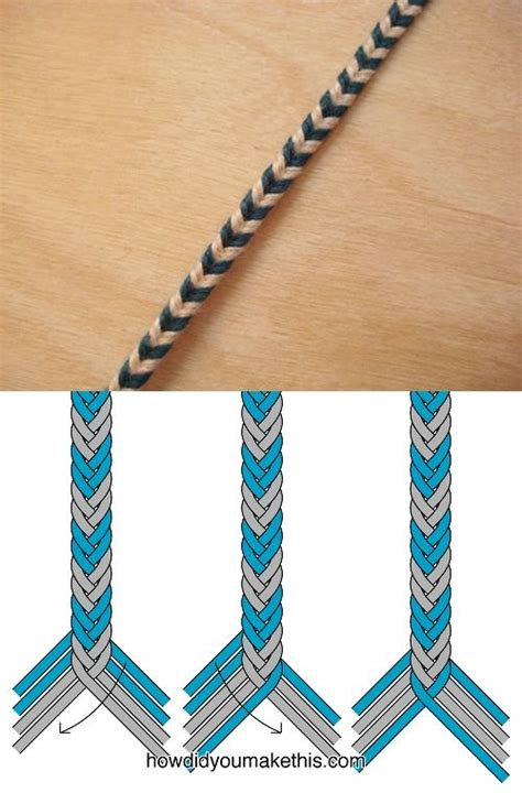 Hemp Braiding Techniques - 25 best ideas about string bracelet patterns on