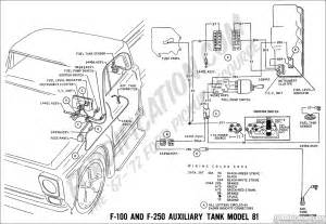 86 ford f700 wiring diagram 86 get free image about