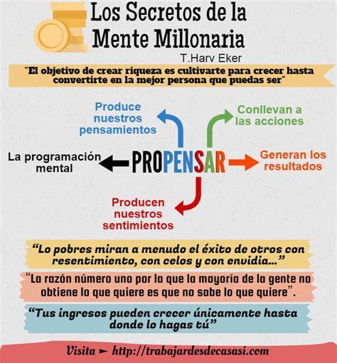 Pdf Los Secretos Mente Millonaria by Los Secretos De La Mente Millonaria Http