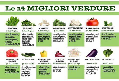 alimenti ricchi di fibre lista cosa mangiare per stare bene i cibi allungano la vita