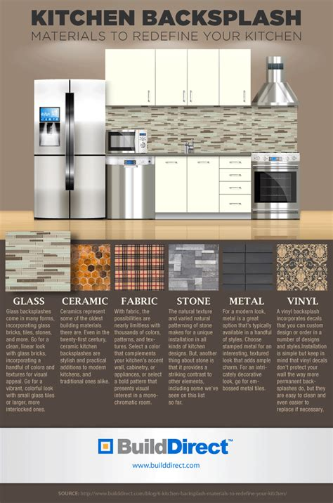 kitchen backsplash materials kitchen backsplash materials an infographic