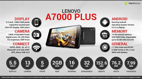 lenovo a7000 mobile themes download quick facts lenovo a7000 plus