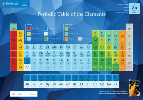 printable periodic table for classroom pinterest the world s catalog of ideas