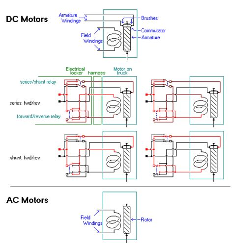 ge dc motor connection diagram
