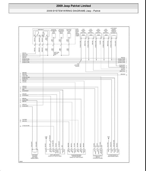 2010 jeep patriot wiring diagrams 2010 get free image