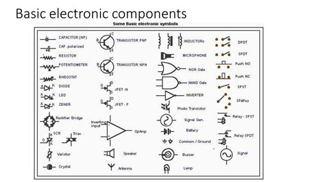 basic drawing of trade related electrical electronic symbols