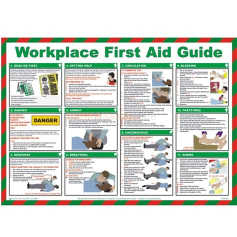 thyroid aid kit a 3 step guide to healing the thyroid books workplace aid guide poster posters workplace
