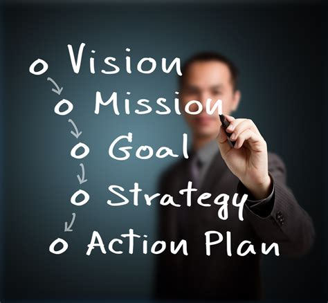 visio n 5 responsibilities of a ceo own the vision the american ceo