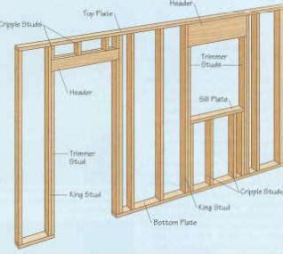 Framing Exterior Door Opening How To Frame An Exterior Wall