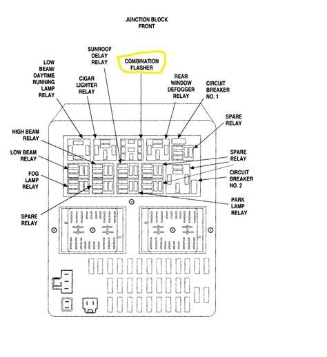 97 jeep grand fuse diagram 96 jeep fuse box wiring diagram manual