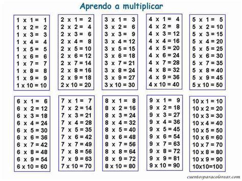 tablas de multiplicar del 1 al 12 tablas de multiplicacion del 1 al 100