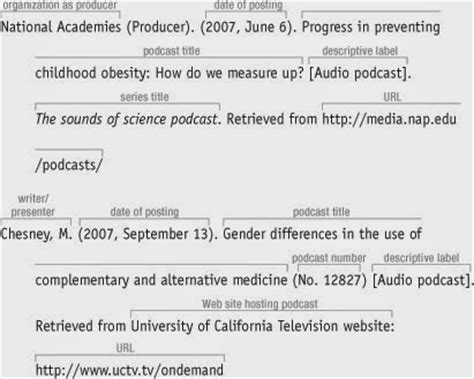 How To Reference A Podcast In An Essay by Mla Apa Format
