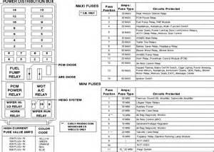Check Brake System Light Ford Explorer Ford Explorer Xlt Towing Brake Lights Work Loom