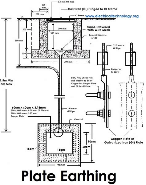 house wiring earthing diagram wiring diagram and