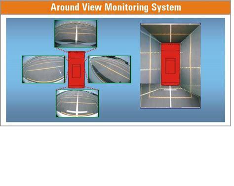 around view 360 the around view monitoring system