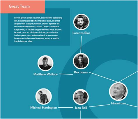 Org Chart Software To Create Organization Charts Online Creately Team Org Chart Template