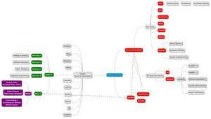 Security Analyst Says Yahoo Dropbox Linkedin Tumblr