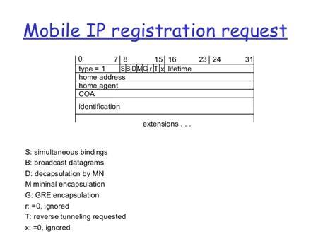 mobile ip mobile ip mobile communication protocol