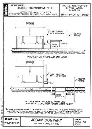 Commercial Kitchen Plumbing