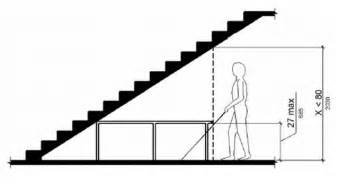 Osha Handrail Requirements Stair Headroom Clearances Stair Construction Amp Inspection