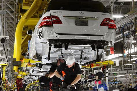 hardware manufacturers usa automobile industry automobile industry of usa
