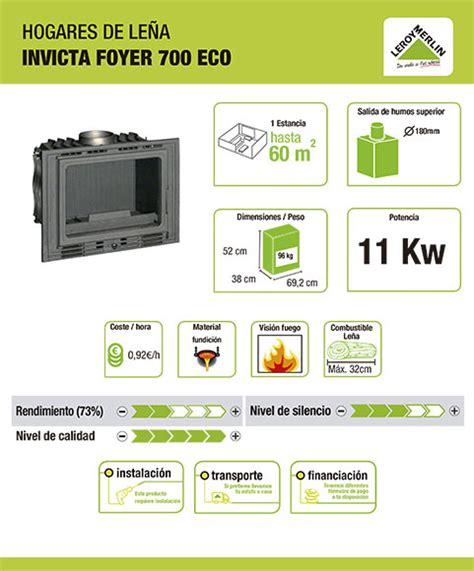 invicta foyer 700 eco hogar de hierro fundido invicta foyer 700 eco ref
