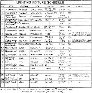 schedule lights with electrical lighting systems ae390 assignment 7 9
