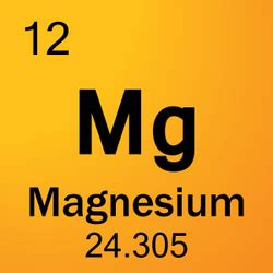 Magnesium On The Periodic Table by Info Magnesium