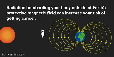 nasas twin study    weird effects  long term spaceflight   human body
