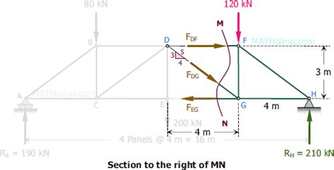 truss problems method of sections problem 420 howe truss by method of sections