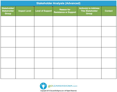 stakeholder analysis template stakeholder analysis advanced goleansixsigma