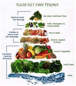 newsblog even the eugene veg education network vegan vegetarian information