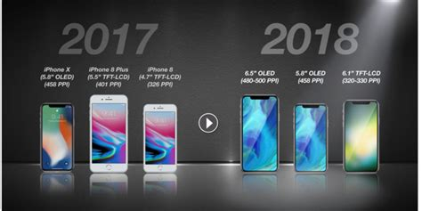 Hdc Iphone X Ten Pro New Ios 11 Quadcore 64gb 2018 iphone rumors apple to launch 3 iphones including low cost one business insider