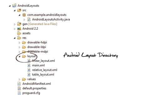 relative layout adalah layout android linear layout relative layout dan table