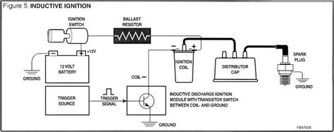 inductive coupling explained inductive kick explained 28 images linear integrated circuits by roy choudhary solution