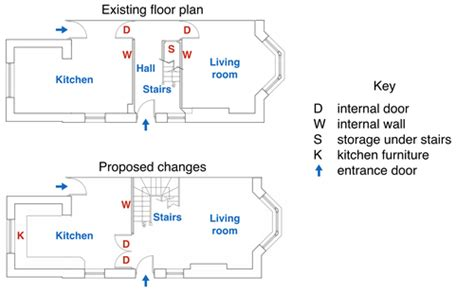 Sample Floor Plan pte speaking describe image model answers 16 pte