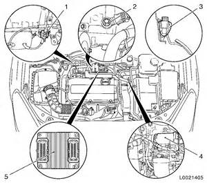 Vauxhall Corsa Engine Diagram Astra Engine Diagram Autos Post