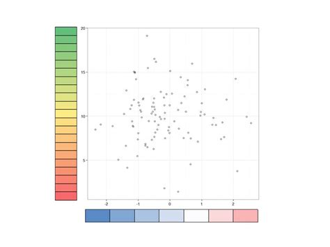 ggplot2 theme plot margin graph xy scatter plot with heatmap strip at margin in r
